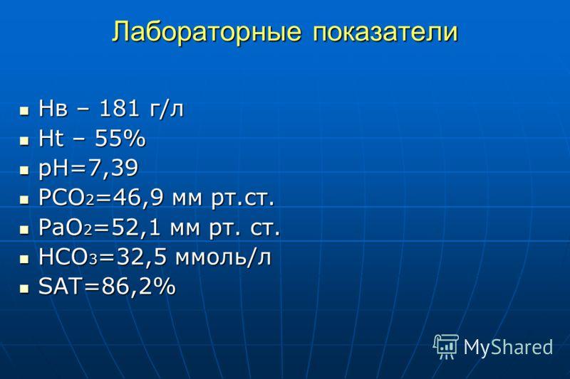 Лабораторные показатели Нв – 181 г/л Нв – 181 г/л Ht – 55% Ht – 55% рН=7,39 рН=7,39 РСО 2 =46,9 мм рт.ст. РСО 2 =46,9 мм рт.ст. РаО 2 =52,1 мм рт. ст. РаО 2 =52,1 мм рт. ст. НСО 3 =32,5 ммоль/л НСО 3 =32,5 ммоль/л SAT=86,2% SAT=86,2%