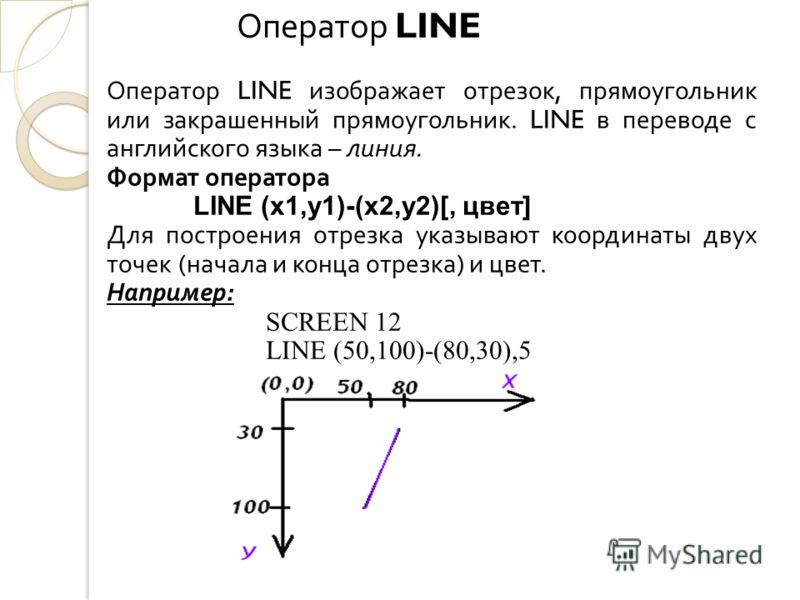 Оператор LINE изображает отрезок, прямоугольник или закрашенный прямоугольник. LINE в переводе с английского языка – линия. Формат оператора LINE (x1,y1)-(x2,y2)[, цвет] Для построения отрезка указывают координаты двух точек ( начала и конца отрезка