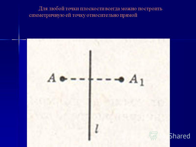 Для любой точки плоскости всегда можно построить симметричную ей точку относительно прямой