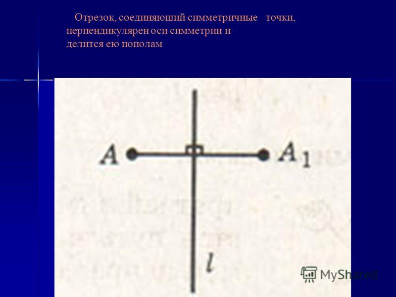 Отрезок, соединяющий симметричные точки, перпендикулярен оси симметрии и делится ею пополам