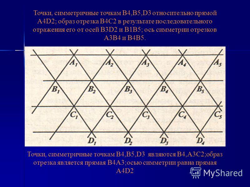 Точки, симметричные точкам B4,B5,D3 относительно прямой A4D2; образ отрезка В4С2 в результате последовательного отражения его от осей B3D2 и B1B5; ось симметрии отрезков А3В4 и В4В5. Точки, симметричные точкам B4,B5,D3 являются В4,А3С2;образ отрезка