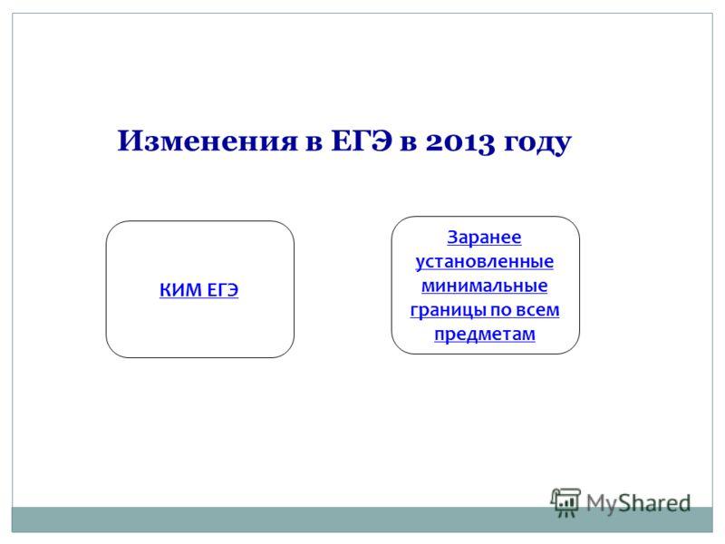 Изменения в ЕГЭ в 2013 году КИМ ЕГЭ Заранее установленные минимальные границы по всем предметам