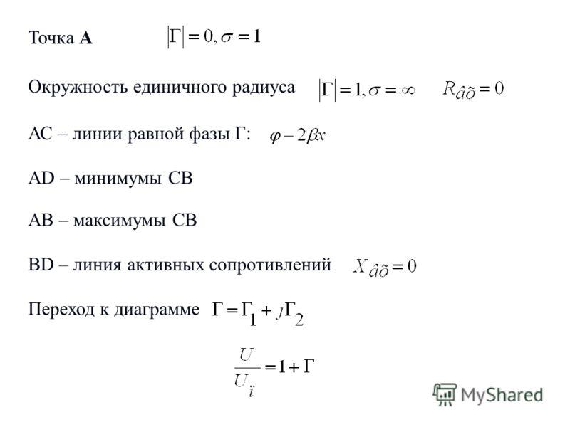 Точка А АС – линии равной фазы Г: Окружность единичного радиуса АD – минимумы СВ АВ – максимумы СВ ВD – линия активных сопротивлений Переход к диаграмме