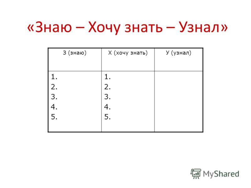 «Знаю – Хочу знать – Узнал» З (знаю)Х (хочу знать)У (узнал) 1. 2. 3. 4. 5. 1. 2. 3. 4. 5.