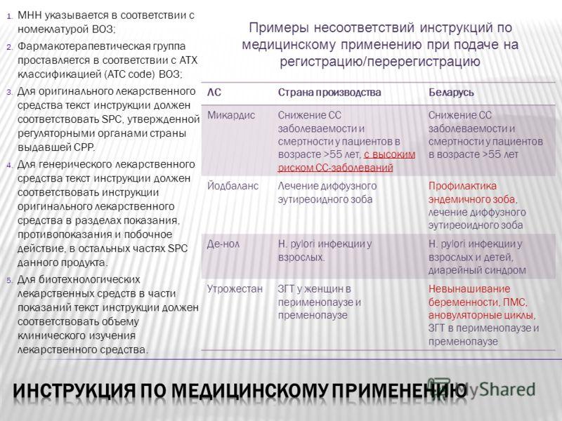 1. МНН указывается в соответствии с номеклатурой ВОЗ; 2. Фармакотерапевтическая группа проставляется в соответствии с АТХ классификацией (ATC code) ВОЗ; 3. Для оригинального лекарственного средства текст инструкции должен соответствовать SPC, утвержд