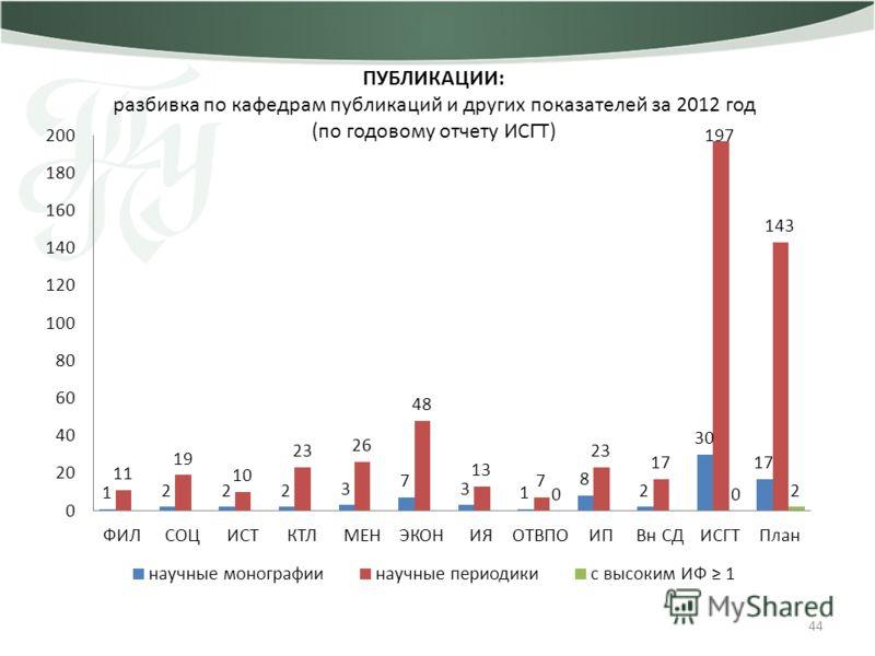 44 ПУБЛИКАЦИИ: разбивка по кафедрам публикаций и других показателей за 2012 год (по годовому отчету ИСГТ)