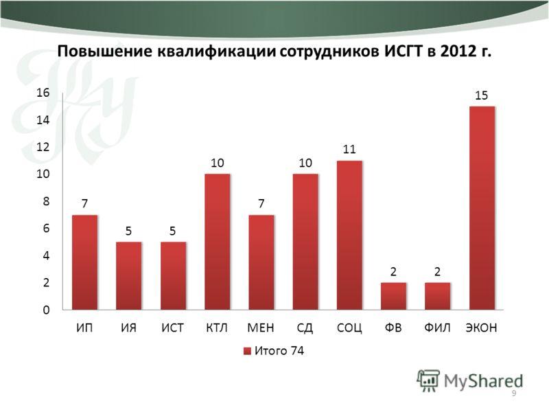 Повышение квалификации сотрудников ИСГТ в 2012 г. 9