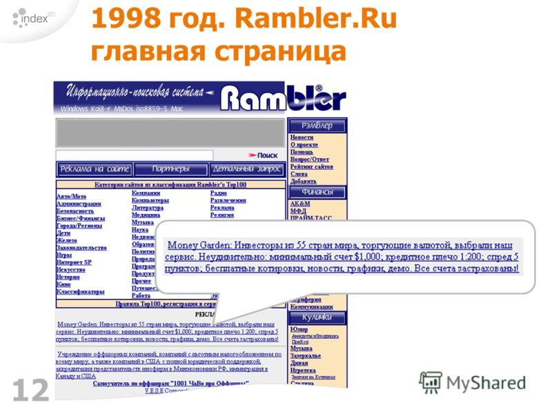 12 1998 год. Rambler.Ru главная страница