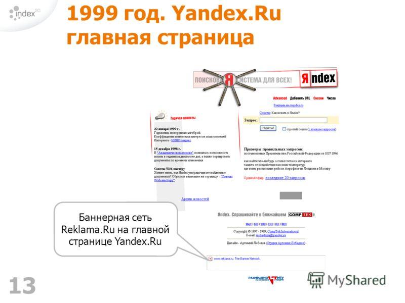13 1999 год. Yandex.Ru главная страница Баннерная сеть Reklama.Ru на главной странице Yandex.Ru