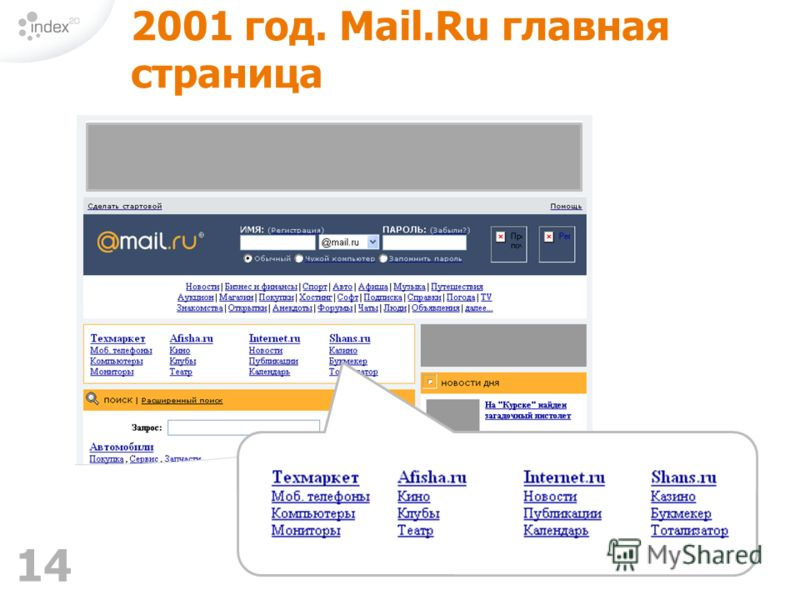 14 2001 год. Mail.Ru главная страница