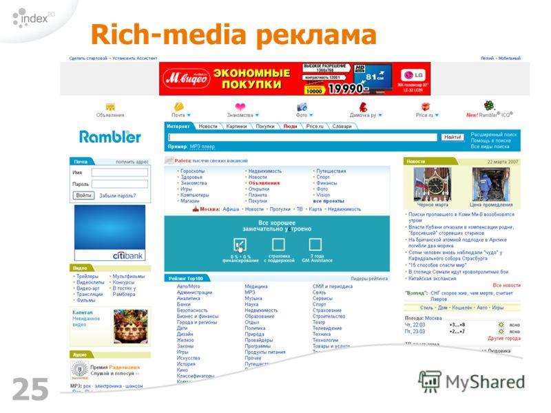 25 Rich-media реклама