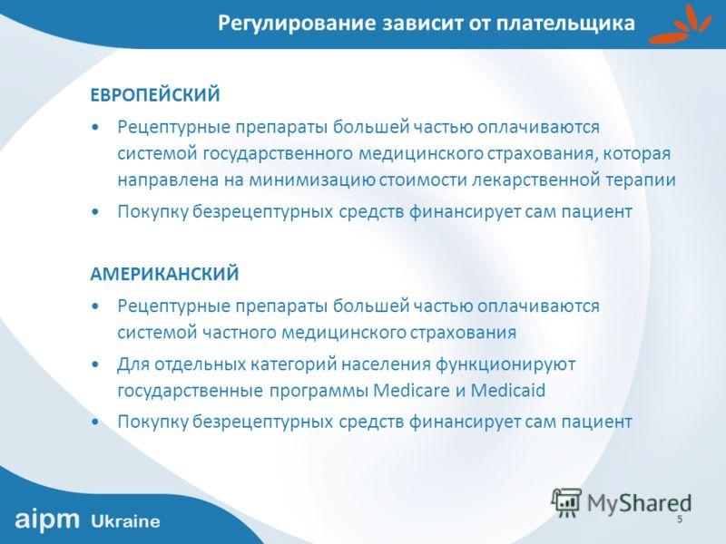 aipm Ukraine 5 Регулирование зависит от плательщика ЕВРОПЕЙСКИЙ Рецептурные препараты большей частью оплачиваются системой государственного медицинского страхования, которая направлена на минимизацию стоимости лекарственной терапии Покупку безрецепту
