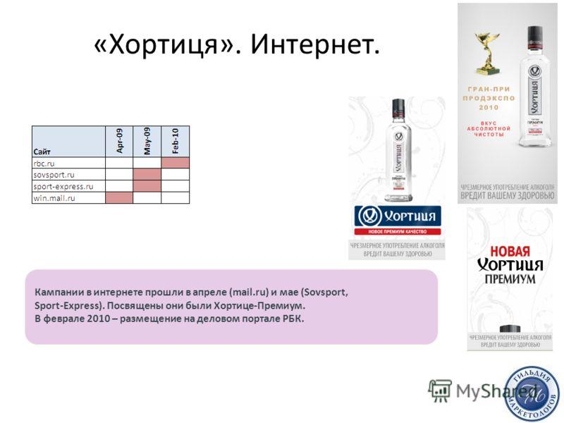 Кампании в интернете прошли в апреле (mail.ru) и мае (Sovsport, Sport-Express). Посвящены они были Хортице-Премиум. В феврале 2010 – размещение на деловом портале РБК. «Хортиця». Интернет. Источник: TNS Media Intelligence