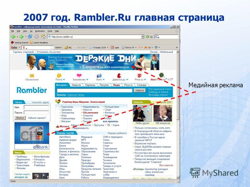 2007 год. Rambler.Ru главная страница Медийная реклама