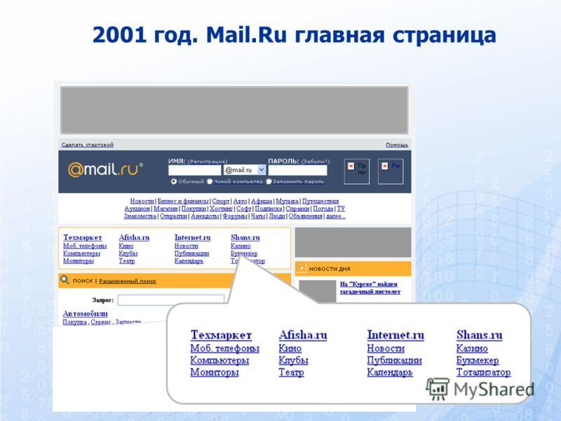 2001 год. Mail.Ru главная страница