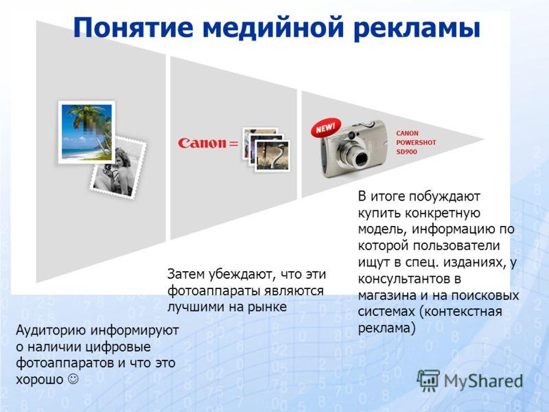Понятие медийной рекламы Аудиторию информируют о наличии цифровые фотоаппаратов и что это хорошо Затем убеждают, что эти фотоаппараты являются лучшими на рынке В итоге побуждают купить конкретную модель, информацию по которой пользователи ищут в спец