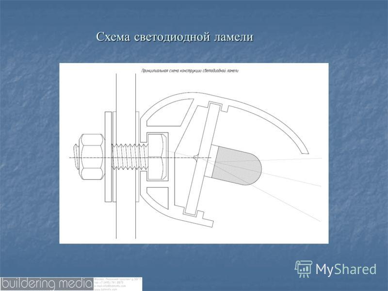 Схема светодиодной ламели
