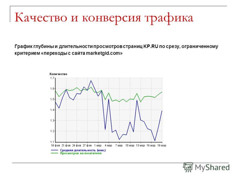Качество и конверсия трафика График глубины и длительности просмотров страниц KP.RU по срезу, ограниченному критерием «переходы с сайта marketgid.com»