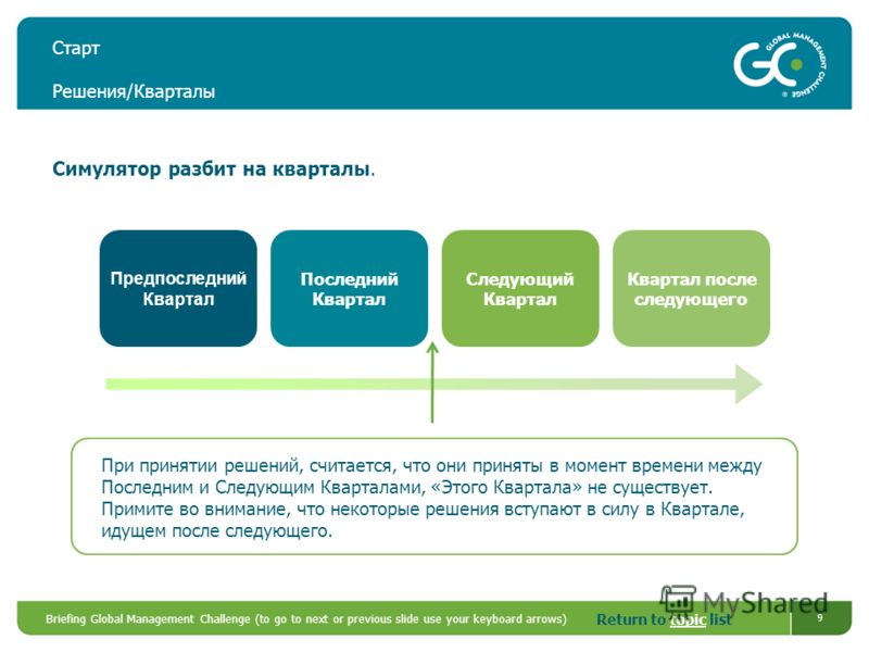 Return to topic listtopic Briefing Global Management Challenge (to go to next or previous slide use your keyboard arrows) 9 Старт Решения/Кварталы Симулятор разбит на кварталы. Предпоследний Квартал Последний Квартал Следующий Квартал Квартал после с