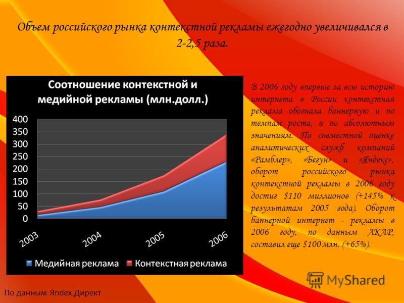 Объем российского рынка контекстной рекламы ежегодно увеличивался в 2-2,5 раза. В 2006 году впервые за всю историю интернета в России контекстная реклама обогнала баннерную и по темпам роста, и по абсолютным значениям. По совместной оценке аналитичес