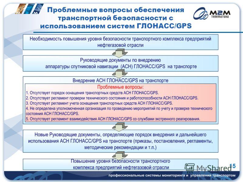 Проблемные вопросы обеспечения транспортной безопасности с использованием систем ГЛОНАСС/GPS 15