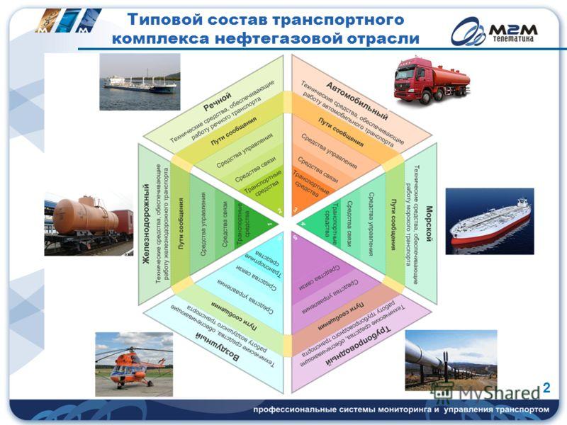 Типовой состав транспортного комплекса нефтегазовой отрасли 2