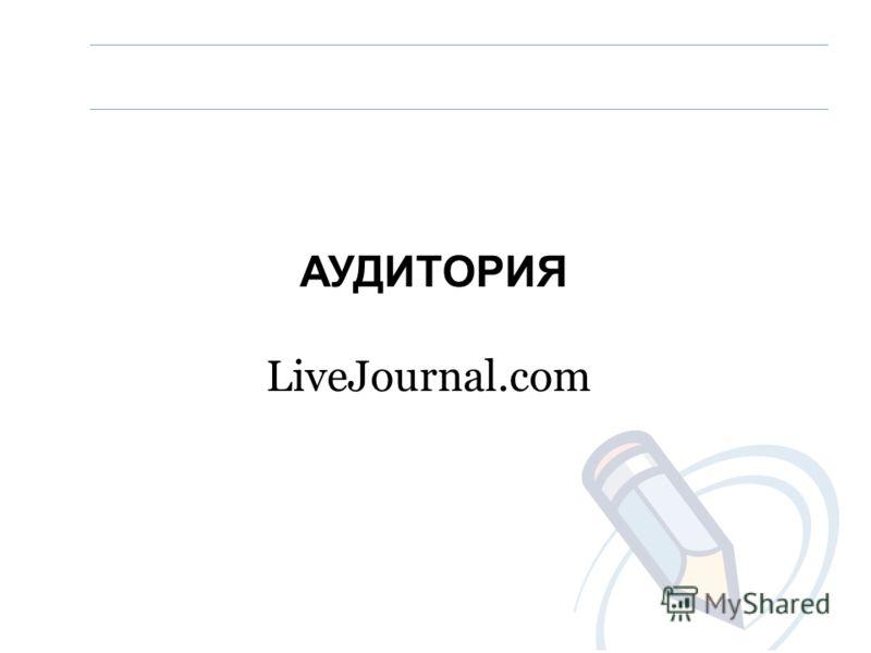АУДИТОРИЯ LiveJournal.com