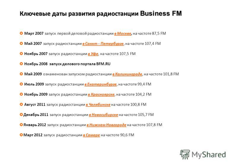 Ключевые даты развития радиостанции Business FM в Москве Март 2007 запуск первой деловой радиостанции в Москве, на частоте 87,5 FM в Санкт - Петербурге Май 2007 запуск радиостанции в Санкт - Петербурге, на частоте 107,4 FM в Уфе Ноябрь 2007 запуск ра
