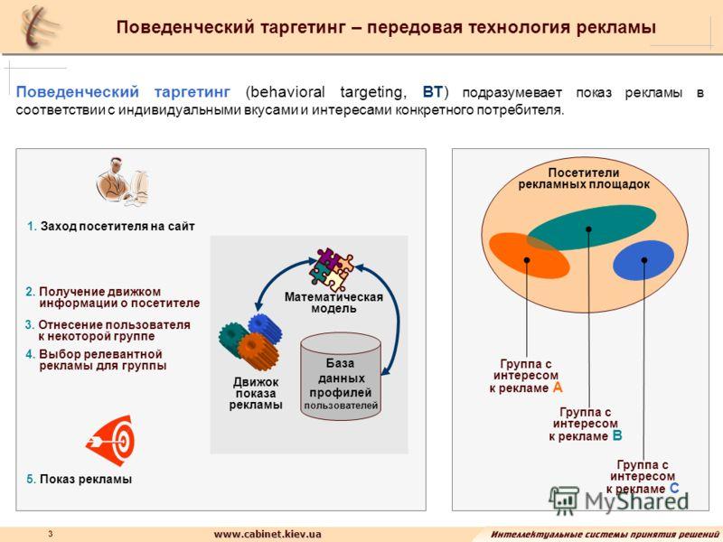 www.cabinet.kiev.ua 3 Поведенческий таргетинг – передовая технология рекламы Поведенческий таргетинг (behavioral targeting, BT) подразумевает показ рекламы в соответствии с индивидуальными вкусами и интересами конкретного потребителя. База данных про