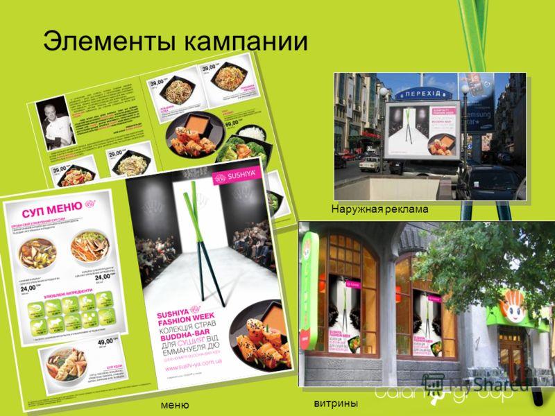 Элементы кампании меню витрины Наружная реклама