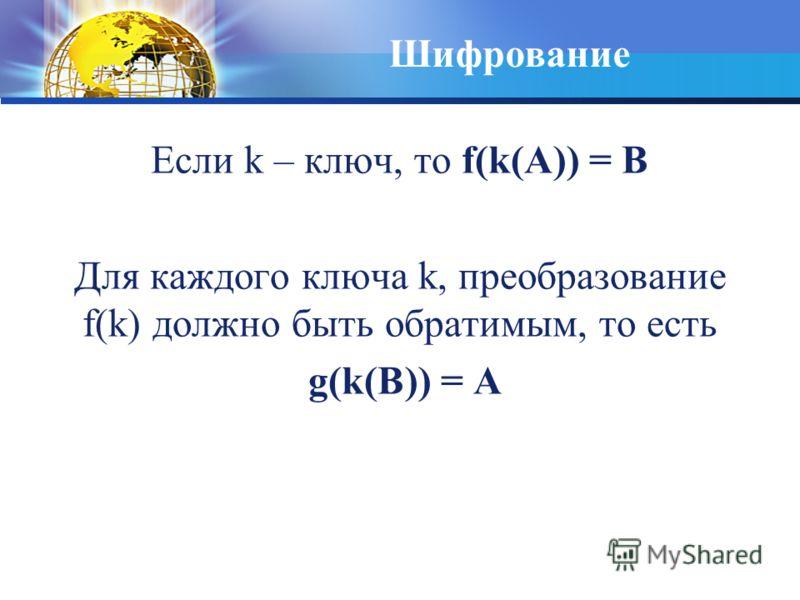 Если k – ключ, то f(k(A)) = B Для каждого ключа k, преобразование f(k) должно быть обратимым, то есть g(k(B)) = A Шифрование