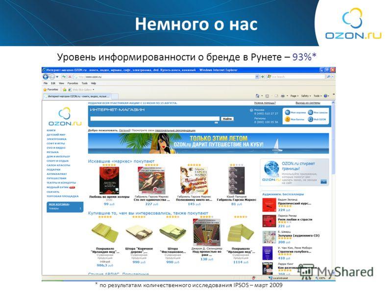 Немного о нас Уровень информированности о бренде в Рунете – 93%* * по результатам количественного исследования IPSOS – март 2009