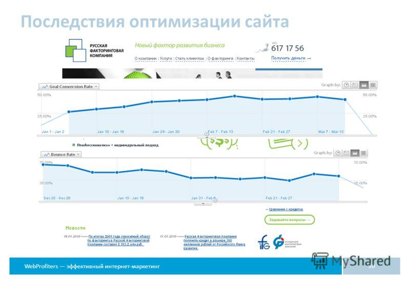 WebProfiters эффективный интернет-маркетинг Последствия оптимизации сайта 20