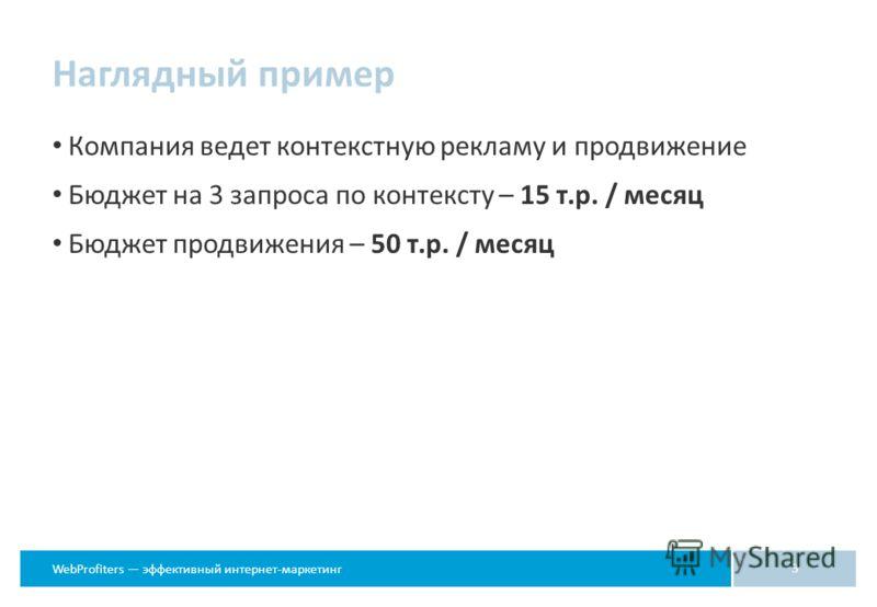 WebProfiters эффективный интернет-маркетинг Наглядный пример Компания ведет контекстную рекламу и продвижение Бюджет на 3 запроса по контексту – 15 т.р. / месяц Бюджет продвижения – 50 т.р. / месяц 3