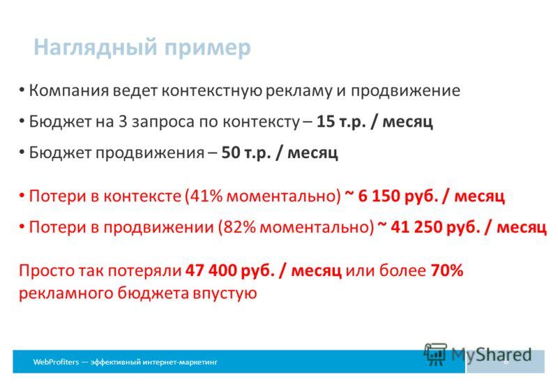 WebProfiters эффективный интернет-маркетинг Наглядный пример Компания ведет контекстную рекламу и продвижение Бюджет на 3 запроса по контексту – 15 т.р. / месяц Бюджет продвижения – 50 т.р. / месяц Потери в контексте (41% моментально) ~ 6 150 руб. /