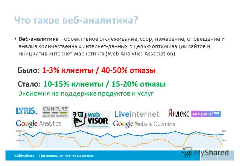 WebProfiters эффективный интернет-маркетинг 7 Было: 1-3% клиенты / 40-50% отказы Стало: 10-15% клиенты / 15-20% отказы Экономия на поддержке продуктов и услуг Что такое веб-аналитика? Веб-аналитика – объективное отслеживание, сбор, измерение, оповеще