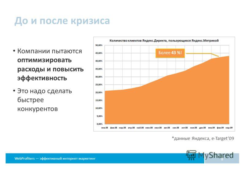 WebProfiters эффективный интернет-маркетинг 8 *данные Яндекса, e-Target09 Компании пытаются оптимизировать расходы и повысить эффективность Это надо сделать быстрее конкурентов До и после кризиса