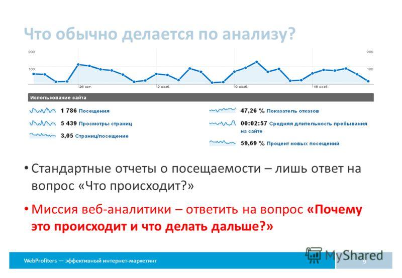 WebProfiters эффективный интернет-маркетинг Что обычно делается по анализу? 9 Стандартные отчеты о посещаемости – лишь ответ на вопрос «Что происходит?» Миссия веб-аналитики – ответить на вопрос «Почему это происходит и что делать дальше?»
