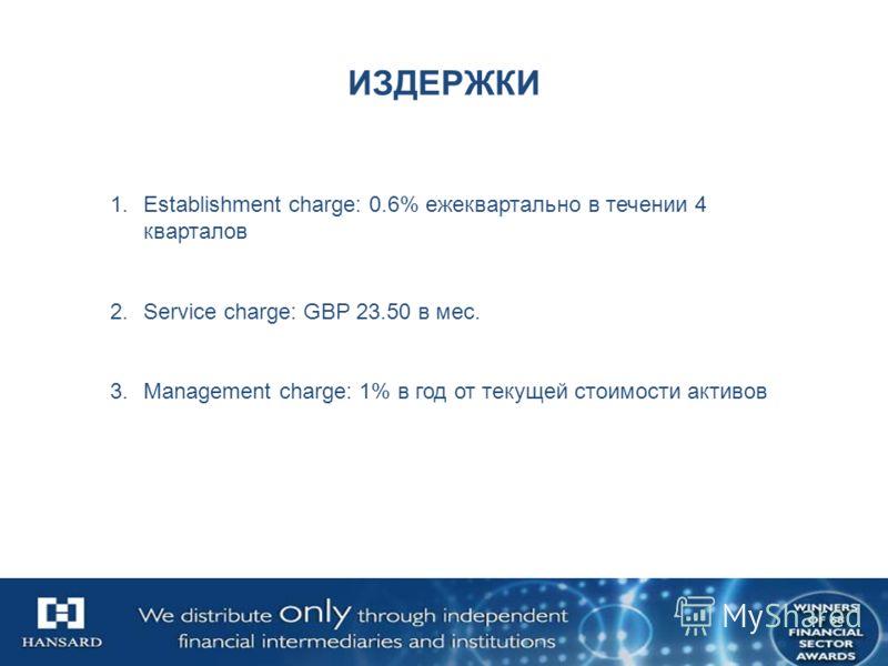 Summary31 ИЗДЕРЖКИ 1.Establishment charge: 0.6% ежеквартально в течении 4 кварталов 2.Service charge: GBP 23.50 в мес. 3.Management charge: 1% в год от текущей стоимости активов