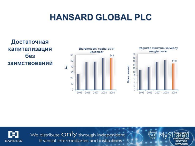 HANSARD GLOBAL PLC Достаточная капитализация без заимствований