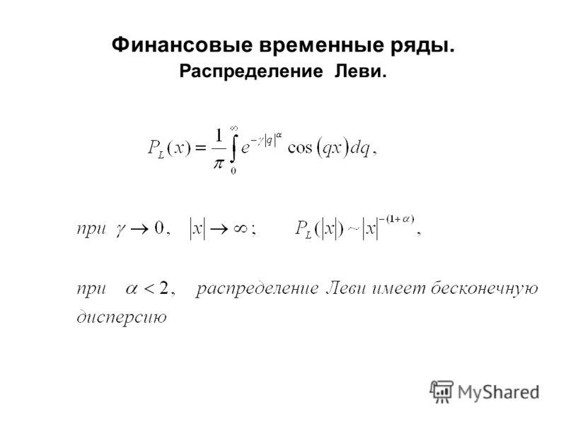 Финансовые временные ряды. Распределение Леви.