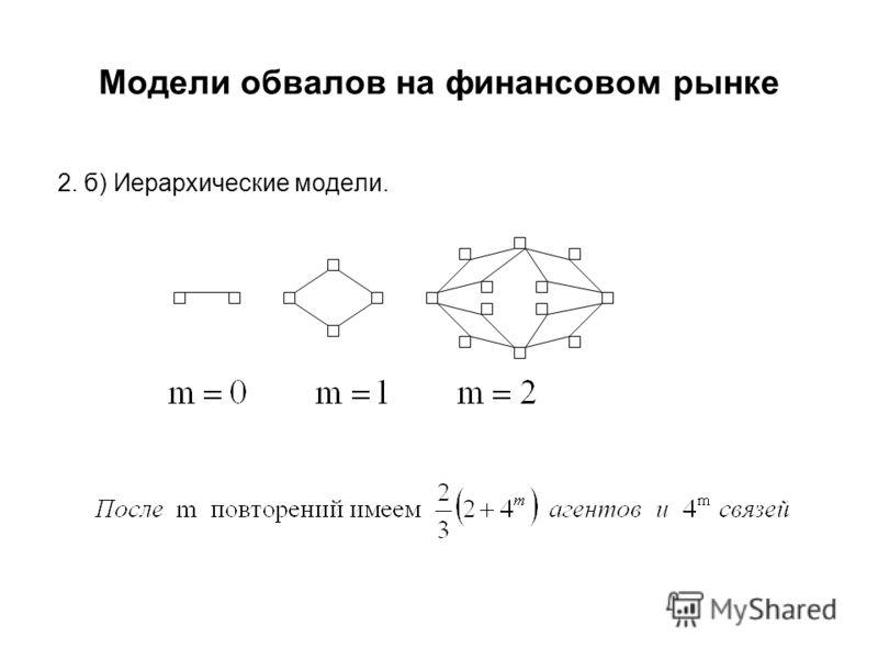 Модели обвалов на финансовом рынке 2. б) Иерархические модели.