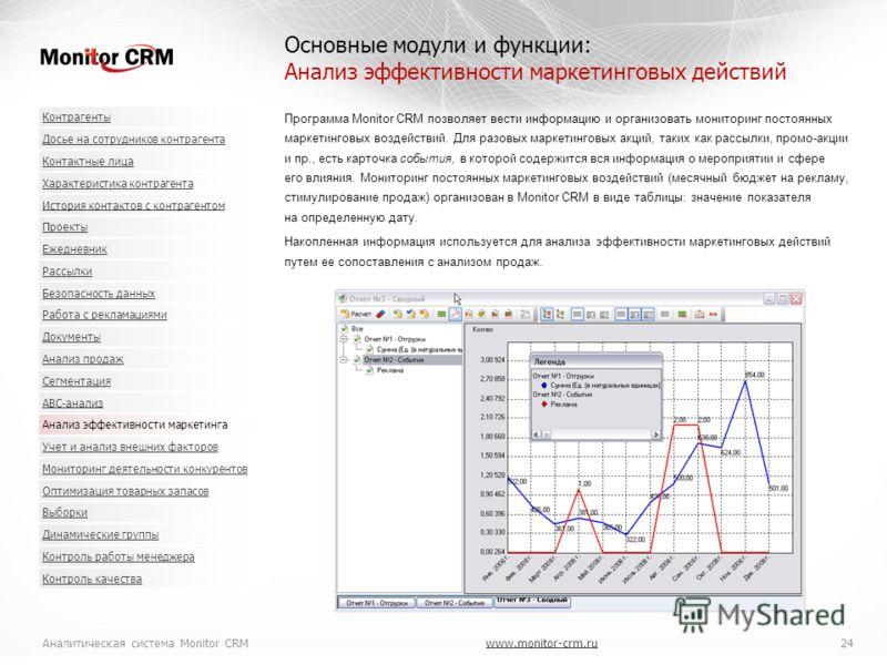 Аналитическая система Monitor CRMwww.monitor-crm.ru 24www.monitor-crm.ru Программа Monitor CRM позволяет вести информацию и организовать мониторинг постоянных маркетинговых воздействий. Для разовых маркетинговых акций, таких как рассылки, промо-акции