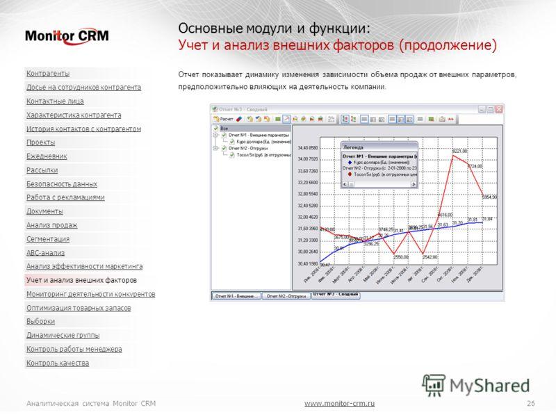 Аналитическая система Monitor CRMwww.monitor-crm.ru 26www.monitor-crm.ru Отчет показывает динамику изменения зависимости объема продаж от внешних параметров, предположительно влияющих на деятельность компании. Основные модули и функции: Учет и анализ