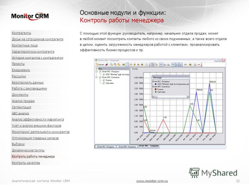 Аналитическая система Monitor CRMwww.monitor-crm.ru 32www.monitor-crm.ru С помощью этой функции руководитель, например, начальник отдела продаж, может в любой момент посмотреть контакты любого из своих подчиненных, а также всего отдела в целом, оцени