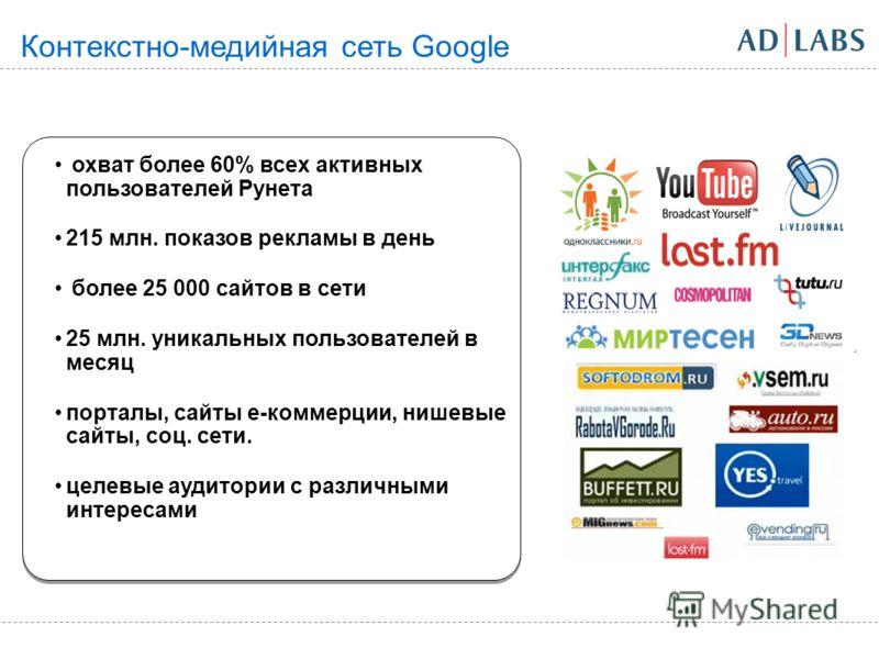 Контекстно-медийная сеть Google охват более 60% всех активных пользователей Рунета 215 млн. показов рекламы в день более 25 000 сайтов в сети 25 млн. уникальных пользователей в месяц порталы, сайты е-коммерции, нишевые сайты, соц. сети. целевые аудит