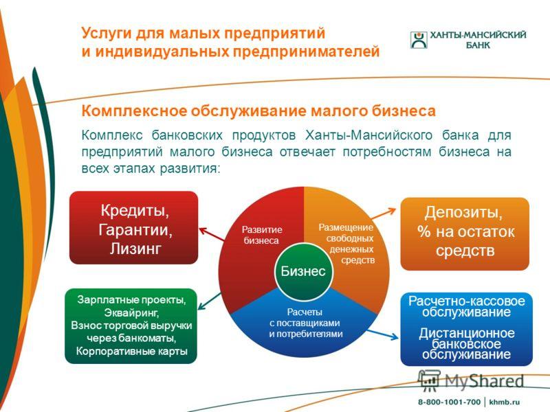 Услуги для малых предприятий и индивидуальных предпринимателей Комплекс банковских продуктов Ханты-Мансийского банка для предприятий малого бизнеса отвечает потребностям бизнеса на всех этапах развития: Комплексное обслуживание малого бизнеса Бизнес