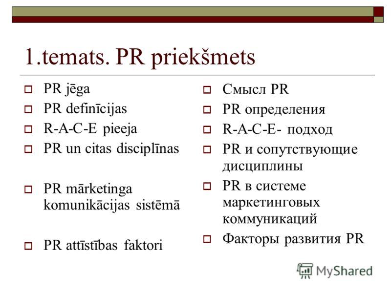 1.temats. PR priekšmets PR jēga PR definīcijas R-A-C-E pieeja PR un citas disciplīnas PR mārketinga komunikācijas sistēmā PR attīstības faktori Смысл PR PR определения R-A-C-E- подход PR и сопутствующие дисциплины PR в системе маркетинговых коммуника
