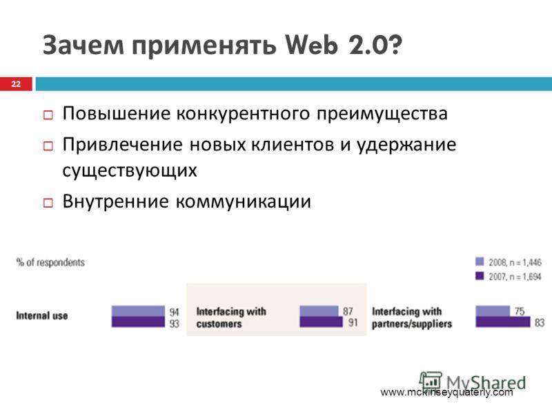 Зачем применять Web 2.0? Повышение конкурентного преимущества Привлечение новых клиентов и удержание существующих Внутренние коммуникации 22 www.mckinseyquaterly.com