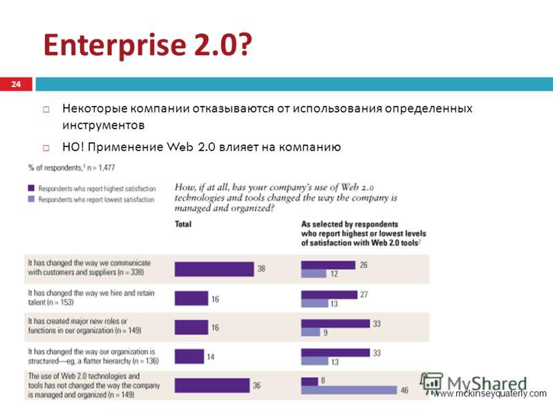 Enterprise 2.0? Некоторые компании отказываются от использования определенных инструментов НО ! Применение Web 2.0 влияет на компанию 24 www.mckinseyquaterly.com